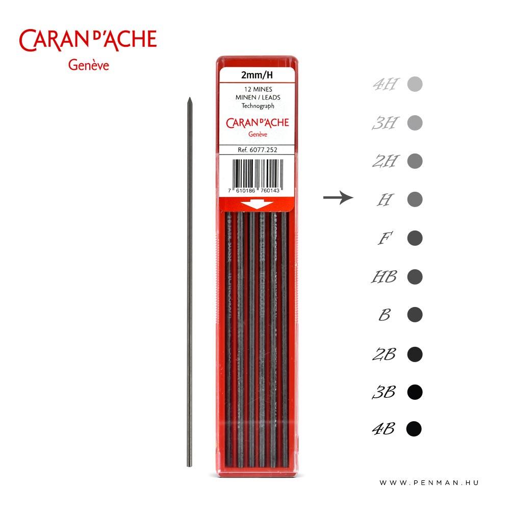 carandache 2mm lead h penman